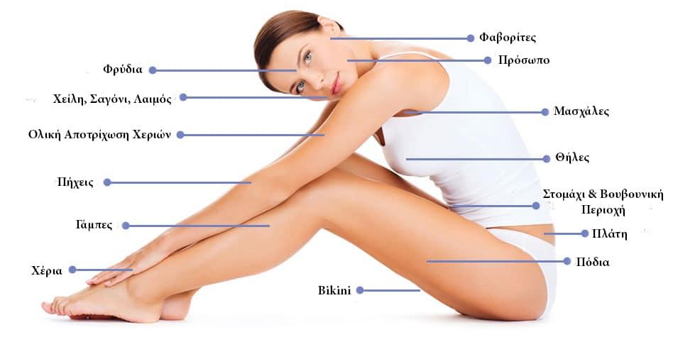 Skinmed Dermatology   Laser 1b8d0f1d188